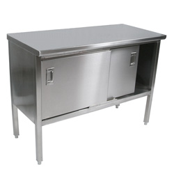 stainless enclosed base table